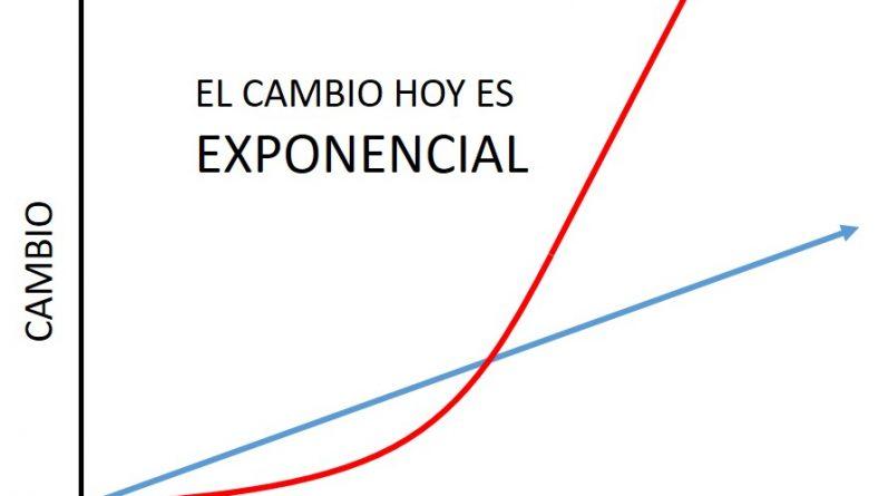 ¿ Que es el liderazgo exponencial?