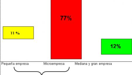 Evaluaciones psicotécnicas en las Pymes….